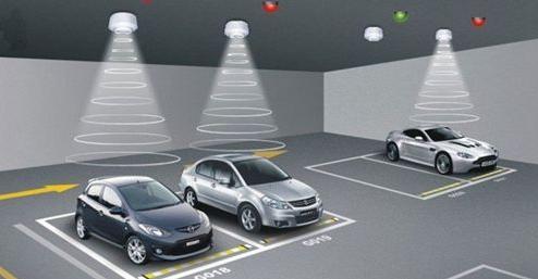 智慧停车系统的优势和其工作方案